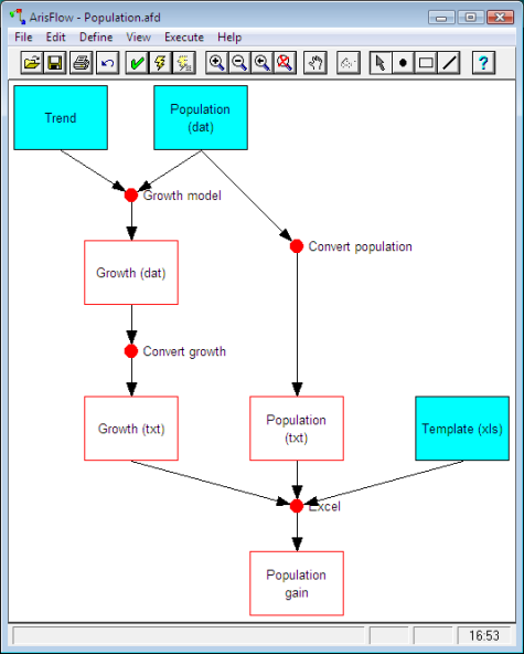 ArisFlow Flowchart example
