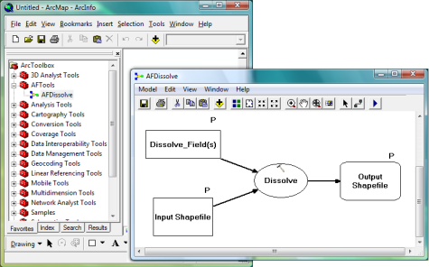 ArcGIS toolbox with Modelbuilder model executed by ArisFlow
